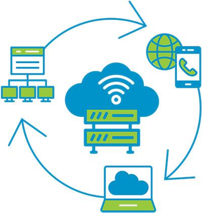 پشتیبانی سیستم های تلفنی تحت شبکه ویپ (VOIP)
