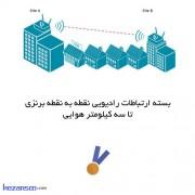 ارتباط رادیویی سه کیلومتر