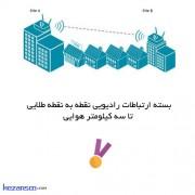 ارتباط رادیویی