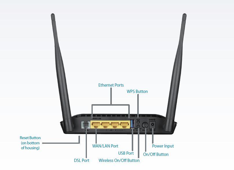 DSL-2790U فروش