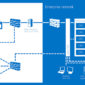 دانلود نرم افزار آنالیز نیازهای سرور برای داشتن اکسچنج سرور-Microsoft Exchange Best Practise Analyzer