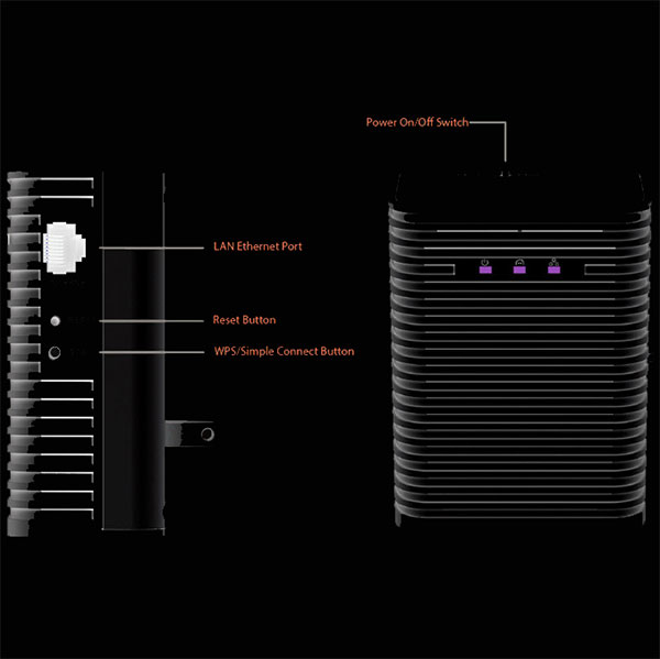 پاورلاین-مبدل برق در شبکه وایرلس