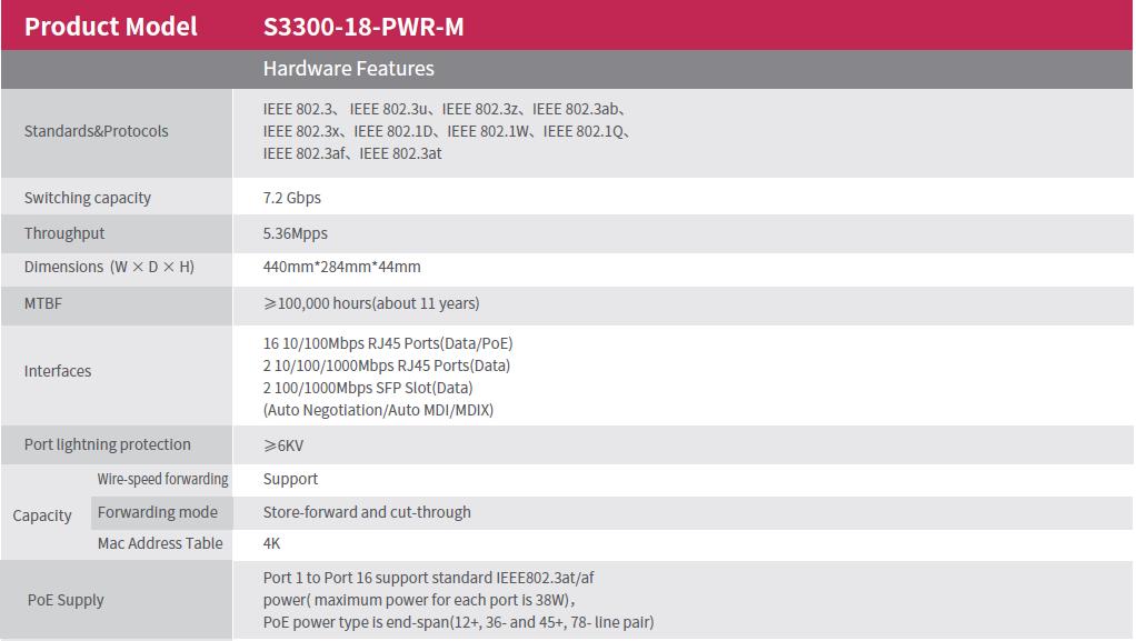 سوئیچ 18 پورت POE هوشمند آی پی کام IP-COM F1218P