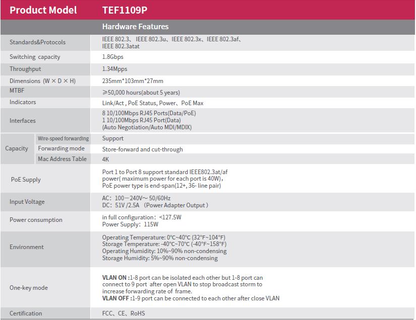 سوئیچ POE هشت پورت غیرمدیرتی آی پی کام IP-COM F1109P