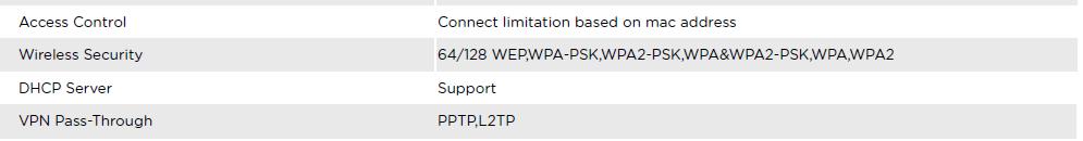 اکسس پوینت فضای خارجی آی پی کام AP515