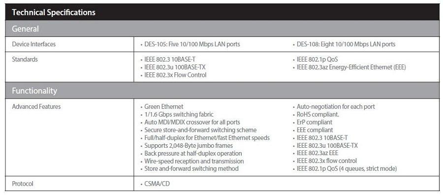 سوئیچ 5 پورت اترنت غیرمدیریتی دی-لینک D-Link DES-105