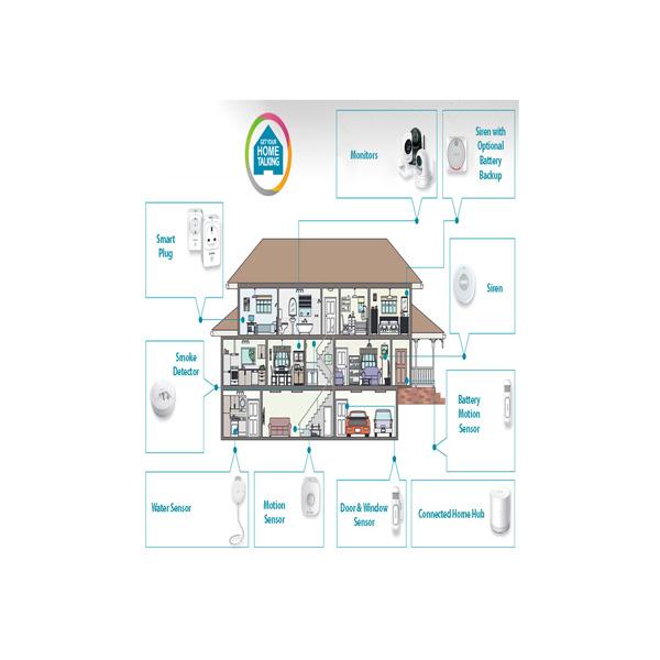 سنسور تشخیص حرکت خانه های هوشمند دی-لینک DCH-Z120 D-Link