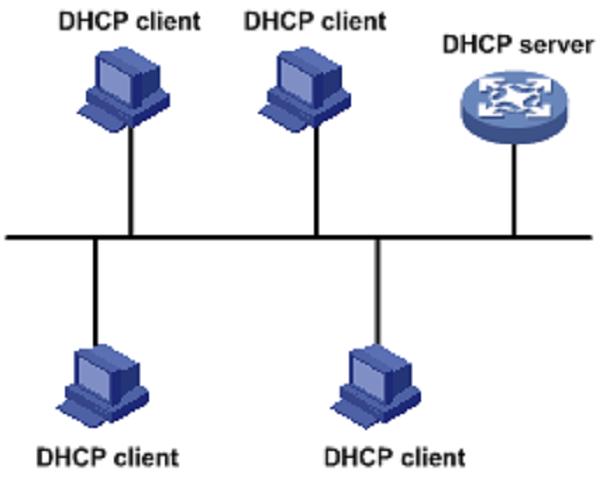 سرویس DHCP چیست؟