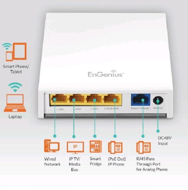 اکسس پوینتِ داخلی (Indoor) EnGenius EWS500AP