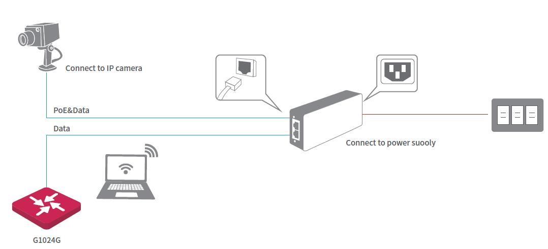 اینجکتور POE انتقال دهنده برق تحت شبکه آی پی کام PSE30G-AT IP-COM