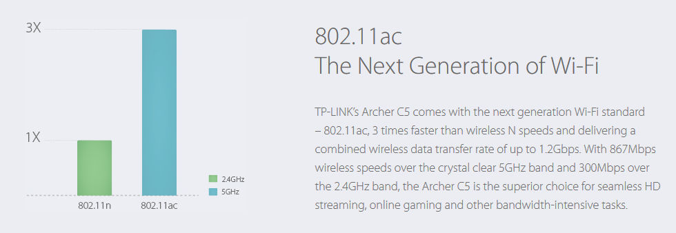 خرید Archer C5