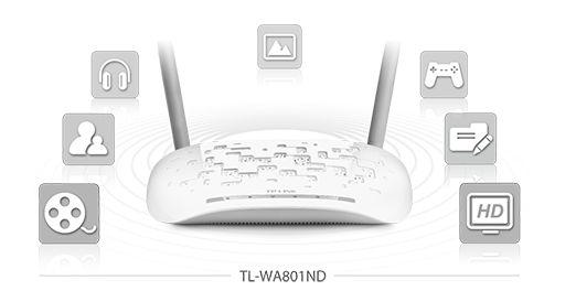 خرید TL-WA801ND