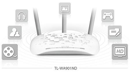 اکسس پوینت سه آنتن سری N450 تی پی لینک TL-WA901ND