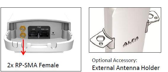اکسس پوینت مناسب برای فضای داخلی آلفا N5C Alfa