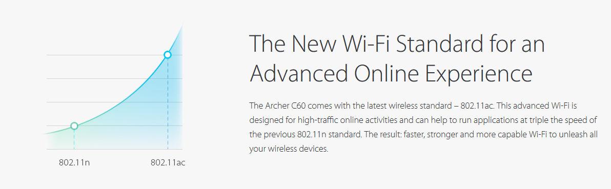قیمت Archer C60