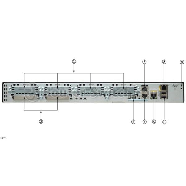 روتر شبکه سیسکو Cisco 2901 ISR | هزارسوی شبکه