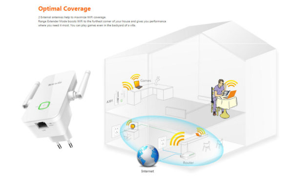 رنج اکستندر-گسترش دهنده شبکه وایرلس تندا A301 Tenda