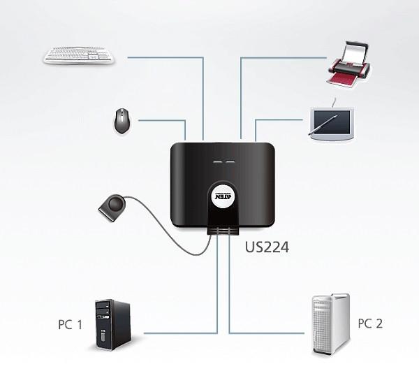 US224