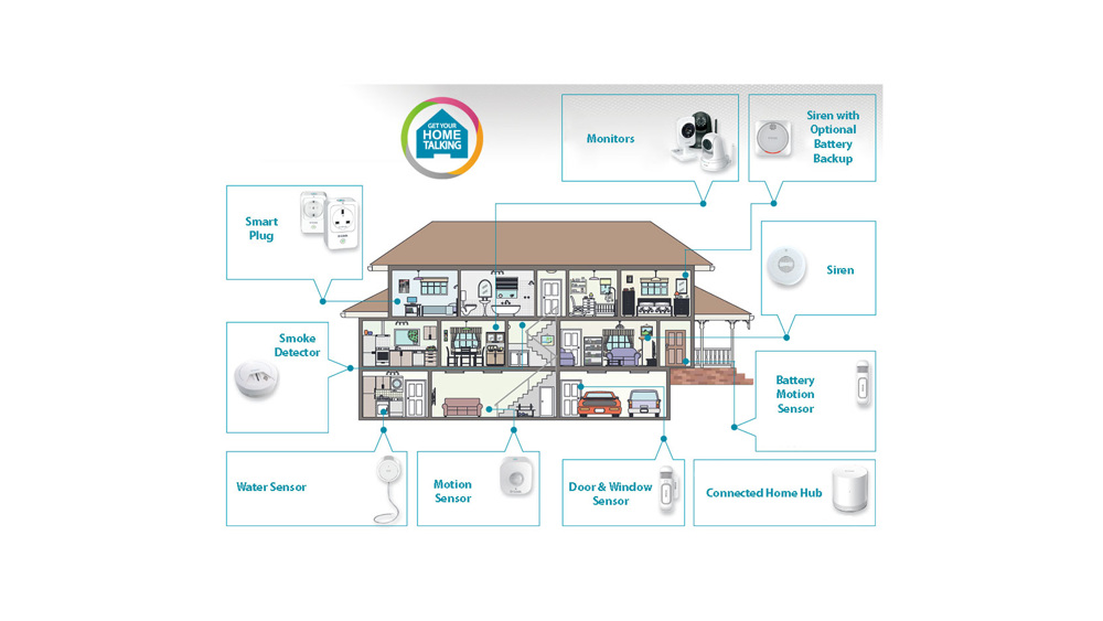هاب مرکزی خانگی با قابلیت کنترل و مدیریت از راه دورمدل دی لینک DCH-G022 D-Link