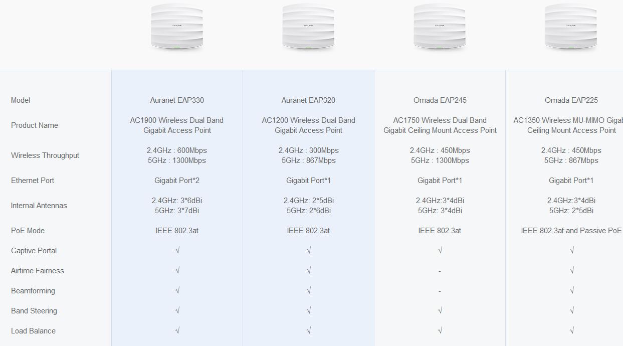 اکسس پوینت بی سیم AC1900 سقفی تی پی لینک TP-LINK EAP330