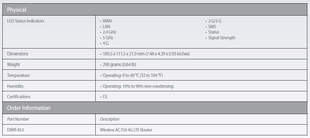 مودم روتر وایرلس 4G دو بانده AC750 دی-لینک D-LINK DWR-953