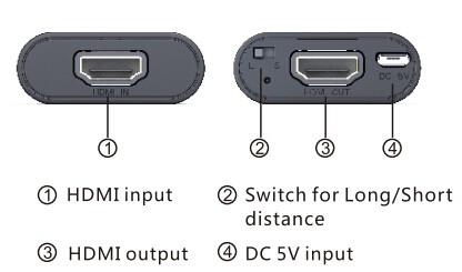 اکستندر ریپیتر تصویر HDMI لنکنگ با افزایش طول کابل تا ۴۰ متر
