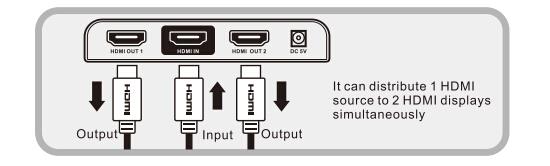 اسپلیتر ۱ به ۲ HDMI لنکنگ LKV312Pro LENKENG