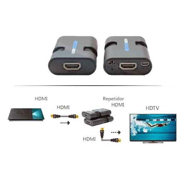 اکستندر – ریپیتر تصویر HDMI لنکنگ مدل LKV168