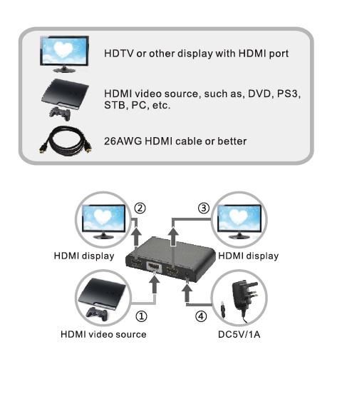 1X2 HDMI Splitter with 4KX2K@30Hz