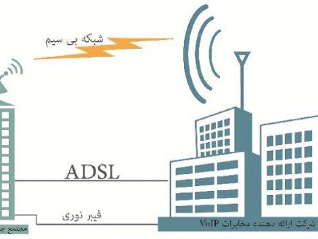 خطوط VoIP مشکل گشای عدم توانایی مخابرات در واگذاری خطوط تلفن ثابت