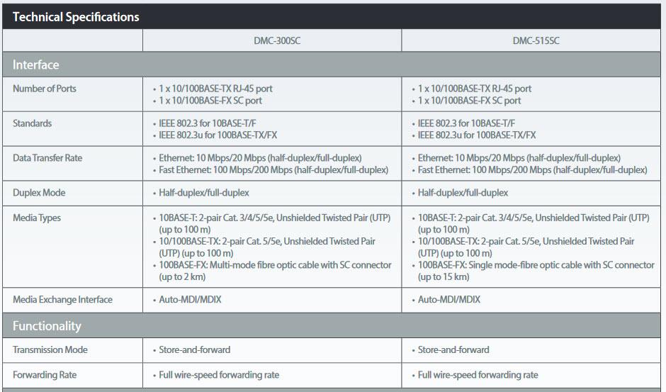 10/100 to 100BaseFX (SC) Singlemode Media Converter DMC‑515SC