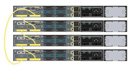 سه روش اتصال چند سوئیچ اترنت: Switch Cascading و Switch Stacking و Switch Clustering