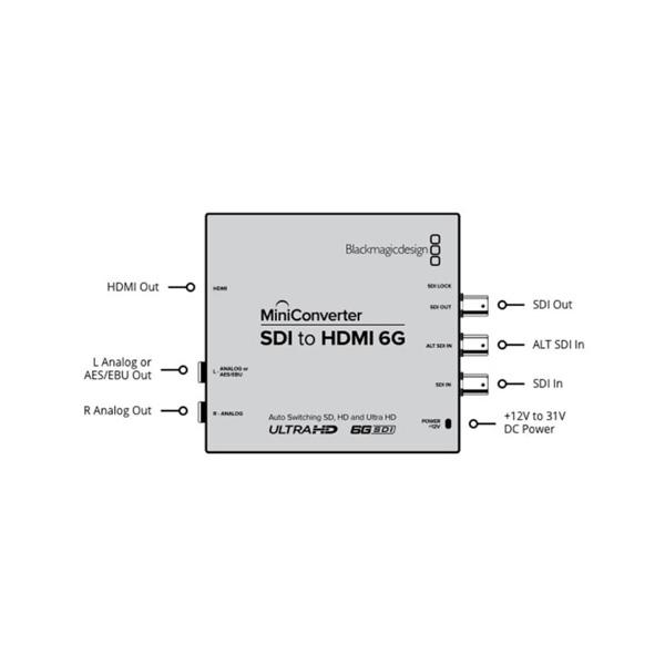 مبدل استودیویی Blackmagicdesign مدل Mini Converter SDI to HDMI 6G