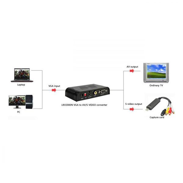 مبدل ویدیو رایانه به تلوزیون لنکنگ مدل LKV2000N