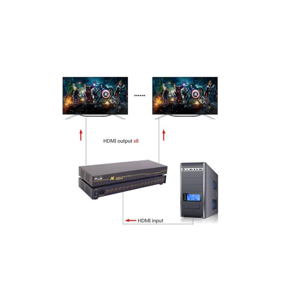 اسپلیتر HDMI شانزده پورت کی نت پلاس مدل KPS6416